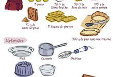 La parlotte - une charlotte aux poires et pain aux noix