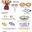 Gressins de Pain aux Noix et camembert chaud