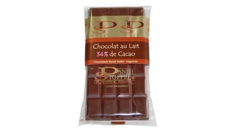 CHOCOLATIER CONFISEUR